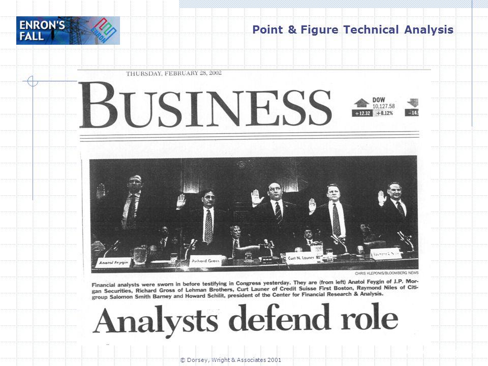Point & Figure Technical Analysis www.dorseywright.com © Dorsey, Wright & Associates 2001