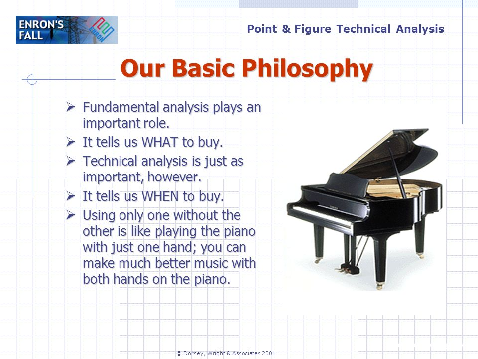 Point & Figure Technical Analysis www.dorseywright.com © Dorsey, Wright & Associates 2001 Our Basic Philosophy Fundamental analysis plays an important role.