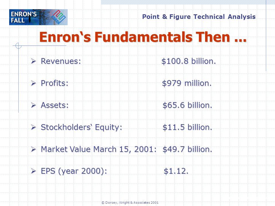 Point & Figure Technical Analysis www.dorseywright.com © Dorsey, Wright & Associates 2001 Enrons Fundamentals Then...