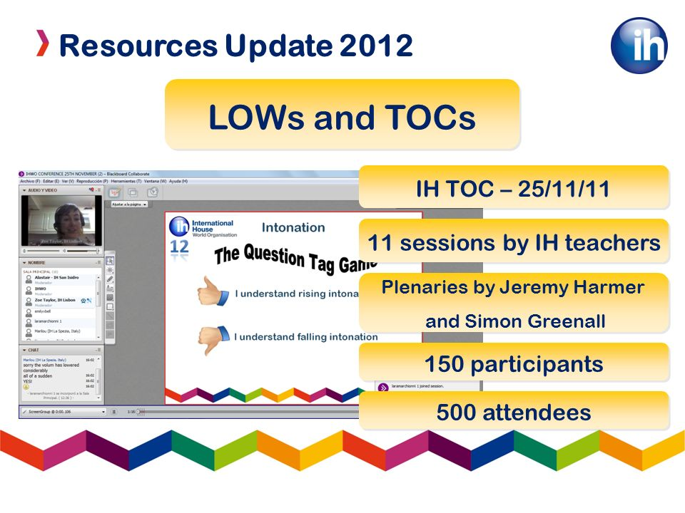 Resources Update 2012 LOWs and TOCs IH TOC – 25/11/11 11 sessions by IH teachers Plenaries by Jeremy Harmer and Simon Greenall Plenaries by Jeremy Har