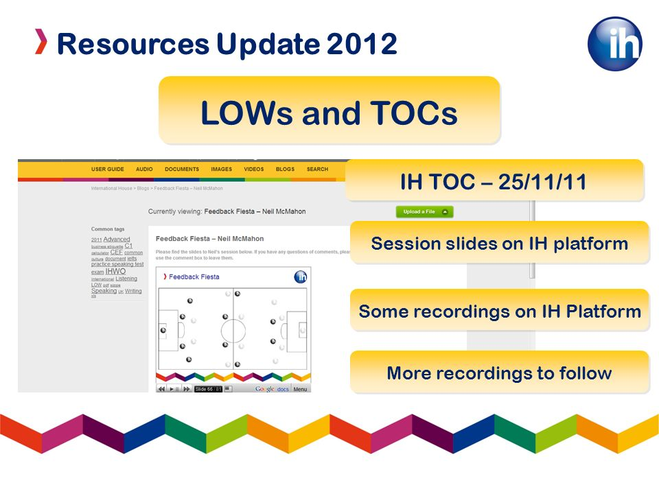 Resources Update 2012 LOWs and TOCs IH TOC – 25/11/11 Some recordings on IH Platform More recordings to follow Session slides on IH platform
