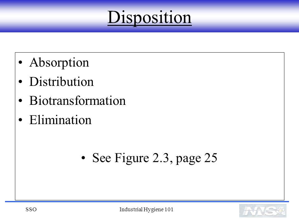 SSOIndustrial Hygiene 101 Disposition Absorption Distribution Biotransformation Elimination See Figure 2.3, page 25