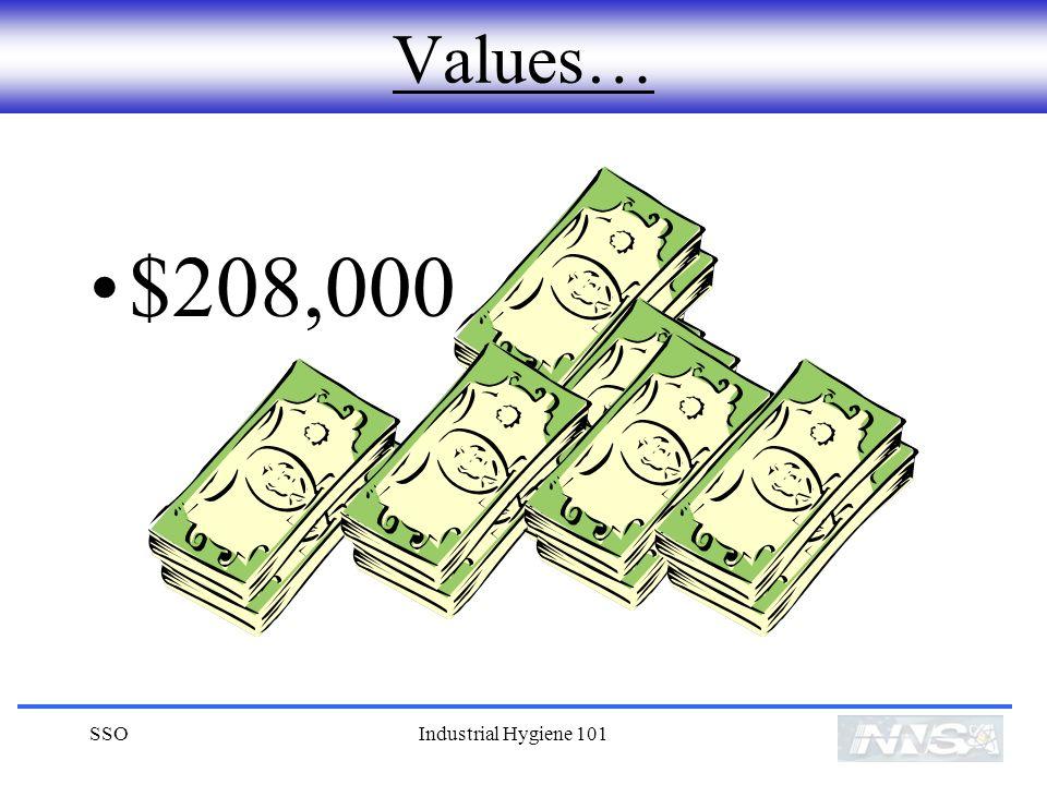 SSOIndustrial Hygiene 101 Values… $208,000