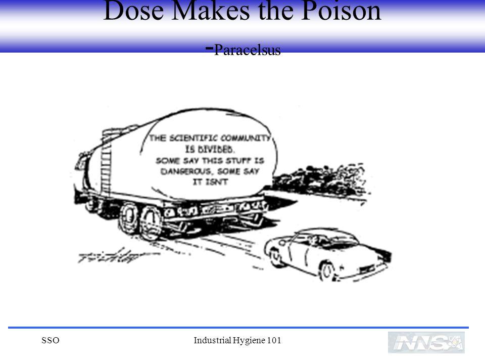 SSOIndustrial Hygiene 101 Dose Makes the Poison - Paracelsus