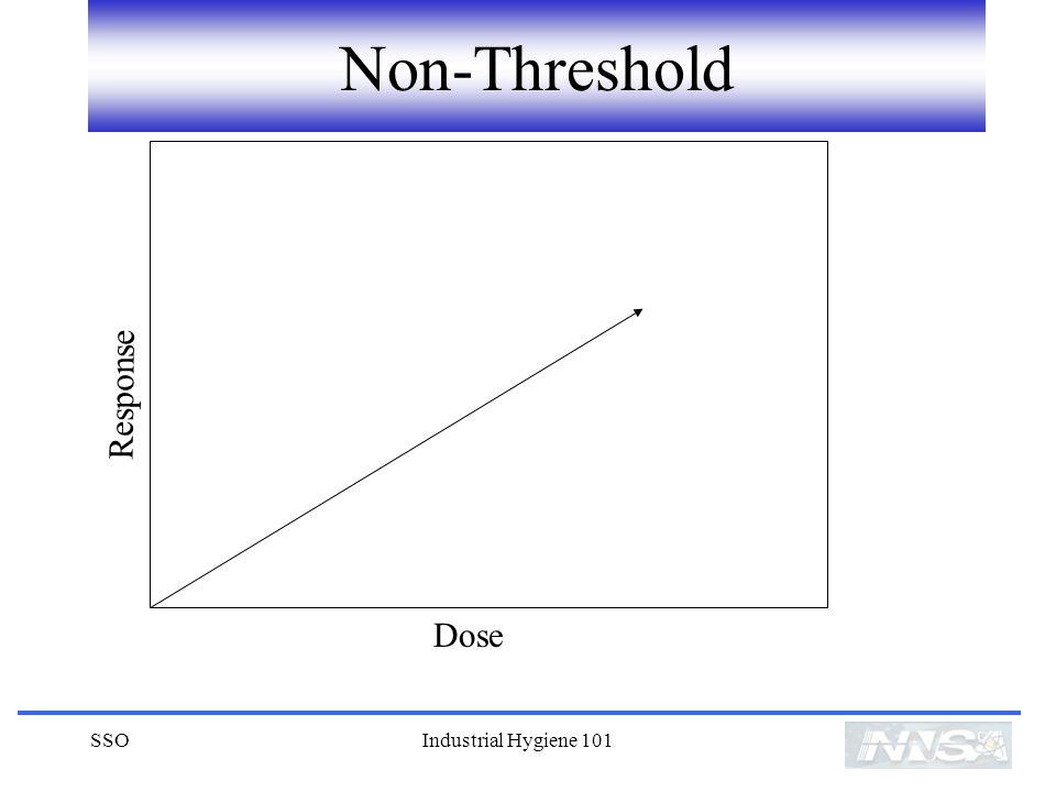 SSOIndustrial Hygiene 101 Non-Threshold Dose Response