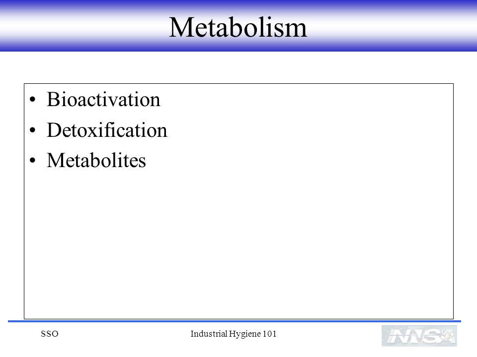 SSOIndustrial Hygiene 101 Metabolism Bioactivation Detoxification Metabolites