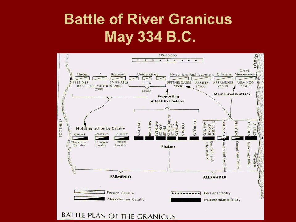 Battle of River Granicus May 334 B.C.