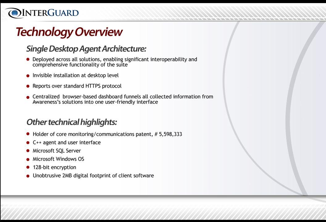 Interguard IM/Chat