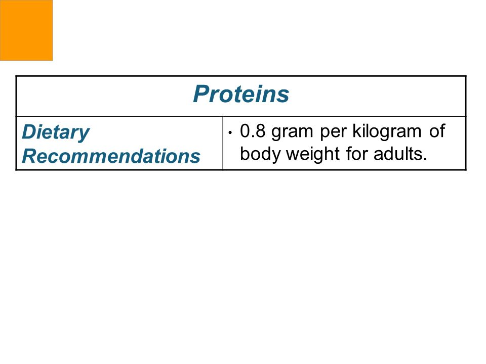 Proteins Dietary Recommendations 0.8 gram per kilogram of body weight for adults.