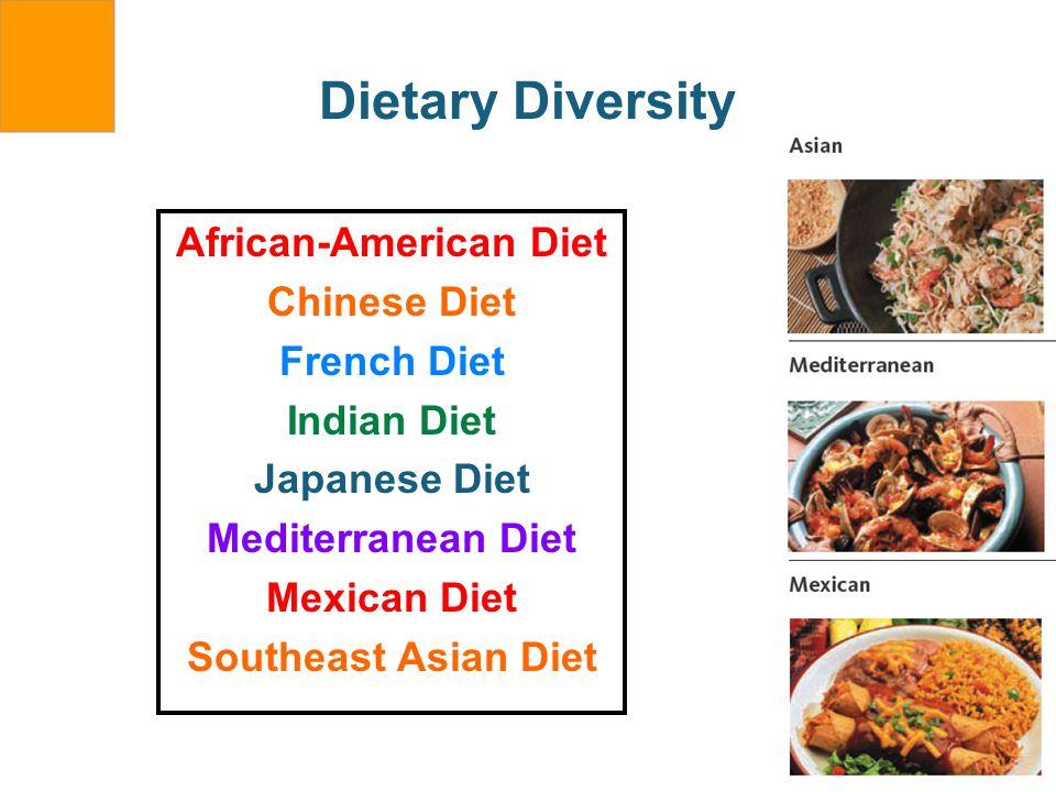 Dietary Diversity African-American Diet Chinese Diet French Diet Indian Diet Japanese Diet Mediterranean Diet Mexican Diet Southeast Asian Diet