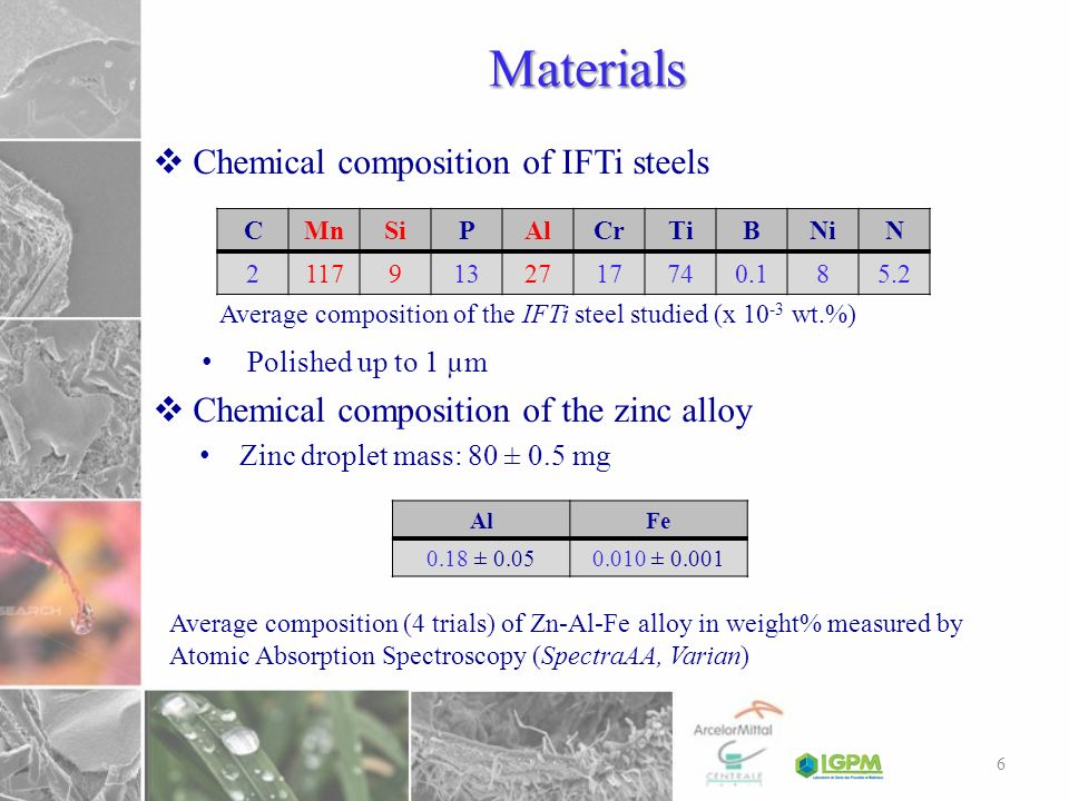 Materials Chemical composition of IFTi steels Polished up to 1 µm Chemical composition of the zinc alloy Zinc droplet mass: 80 ± 0.5 mg CMnSiPAlCrTiBN