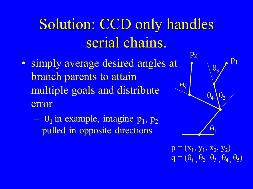 Solution: CCD only handles serial chains. simply average desired angles at branch parents to attain multiple goals and distribute error – in example,