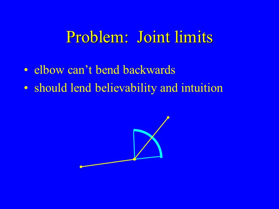 Problem: Joint limits elbow cant bend backwards should lend believability and intuition