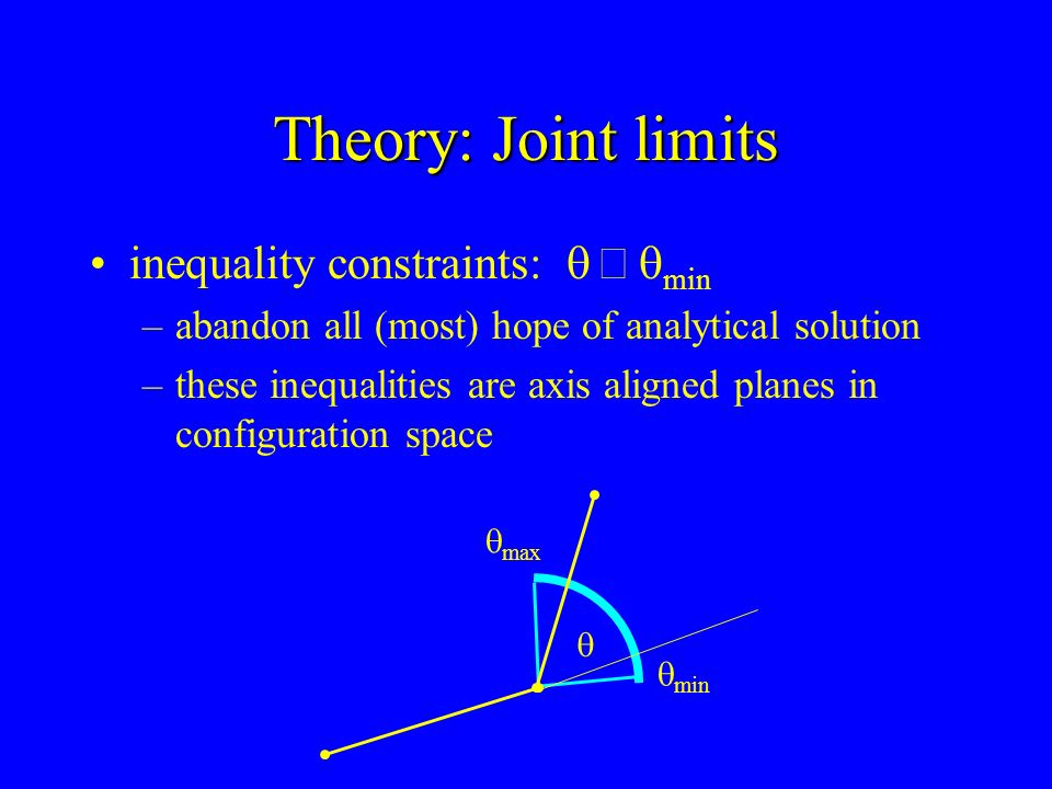 Theory: Joint limits inequality constraints: min –abandon all (most) hope of analytical solution –these inequalities are axis aligned planes in config