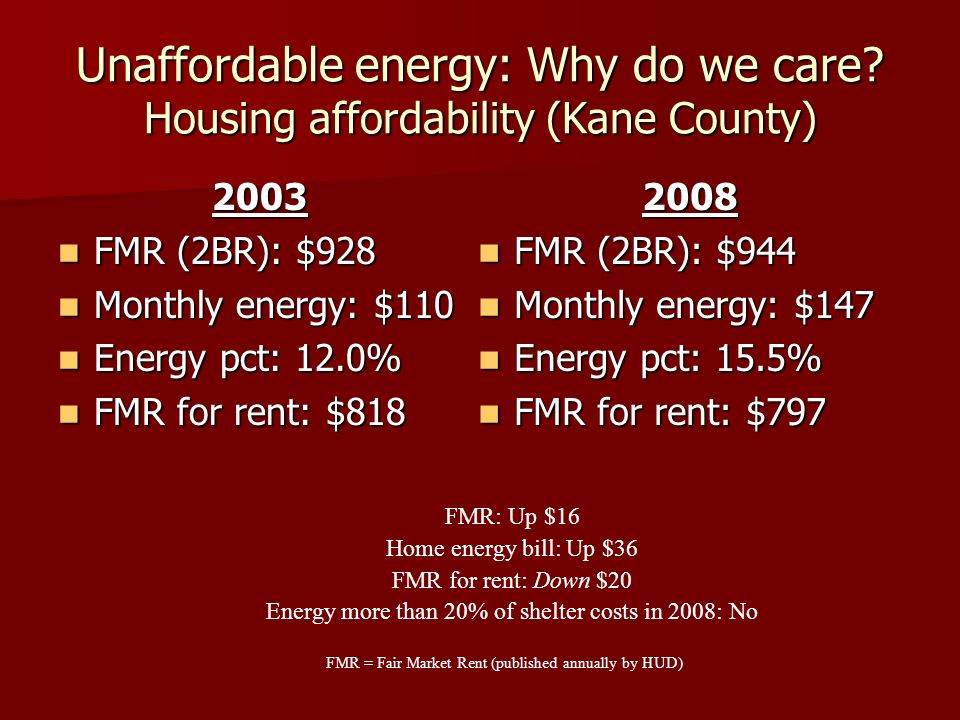 Unaffordable energy: Why do we care? Housing affordability (Kane County) 2003 FMR (2BR): $928 FMR (2BR): $928 Monthly energy: $110 Monthly energy: $11