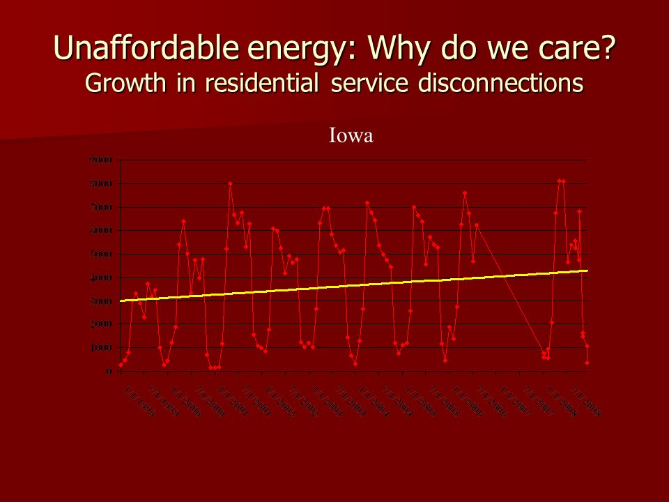 Unaffordable energy: Why do we care Growth in residential service disconnections Iowa
