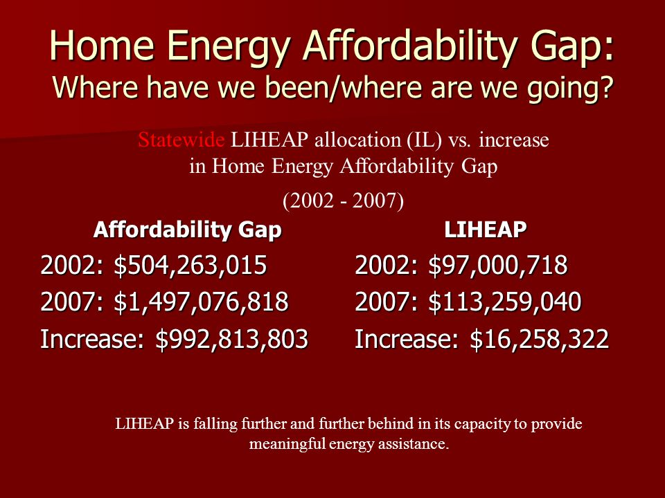 Home Energy Affordability Gap: Where have we been/where are we going.