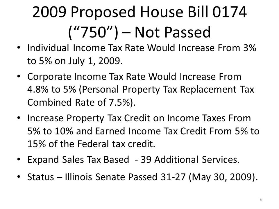 2009 Proposed House Bill 0174 (750) – Not Passed Individual Income Tax Rate Would Increase From 3% to 5% on July 1, 2009. Corporate Income Tax Rate Wo