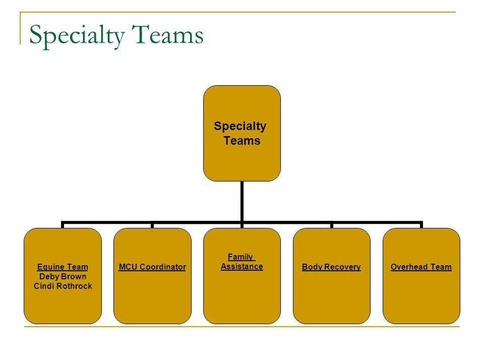 Specialty Teams Specialty Teams Equine Team Deby Brown Cindi Rothrock MCU Coordinator Family AssistanceBody RecoveryOverhead Team