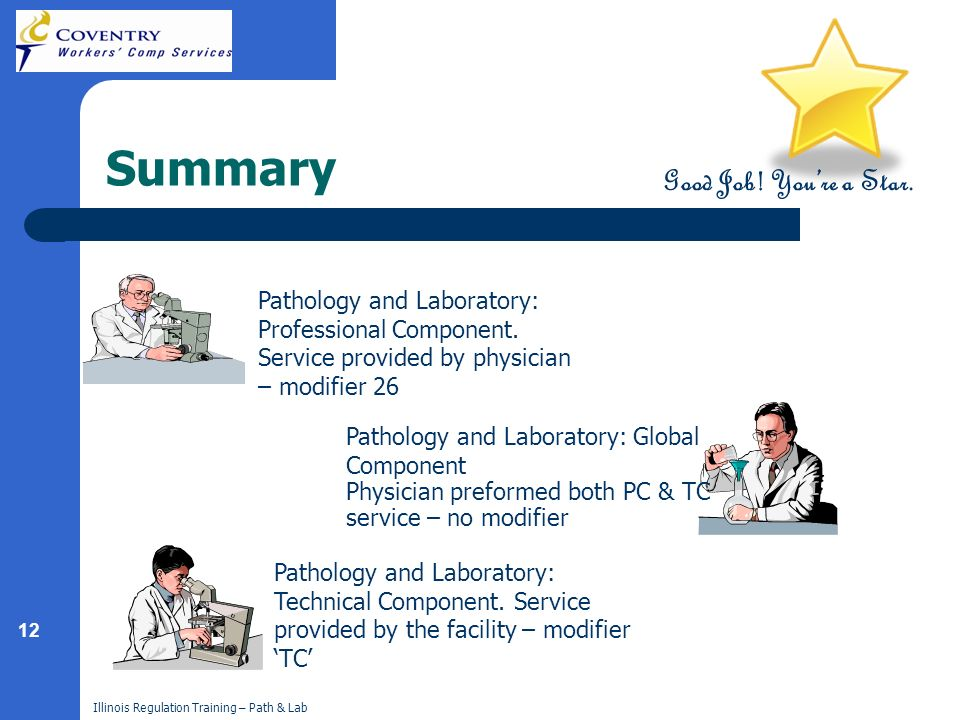 Illinois Regulation Training – Path & Lab 12 Summary Pathology and Laboratory: Professional Component.