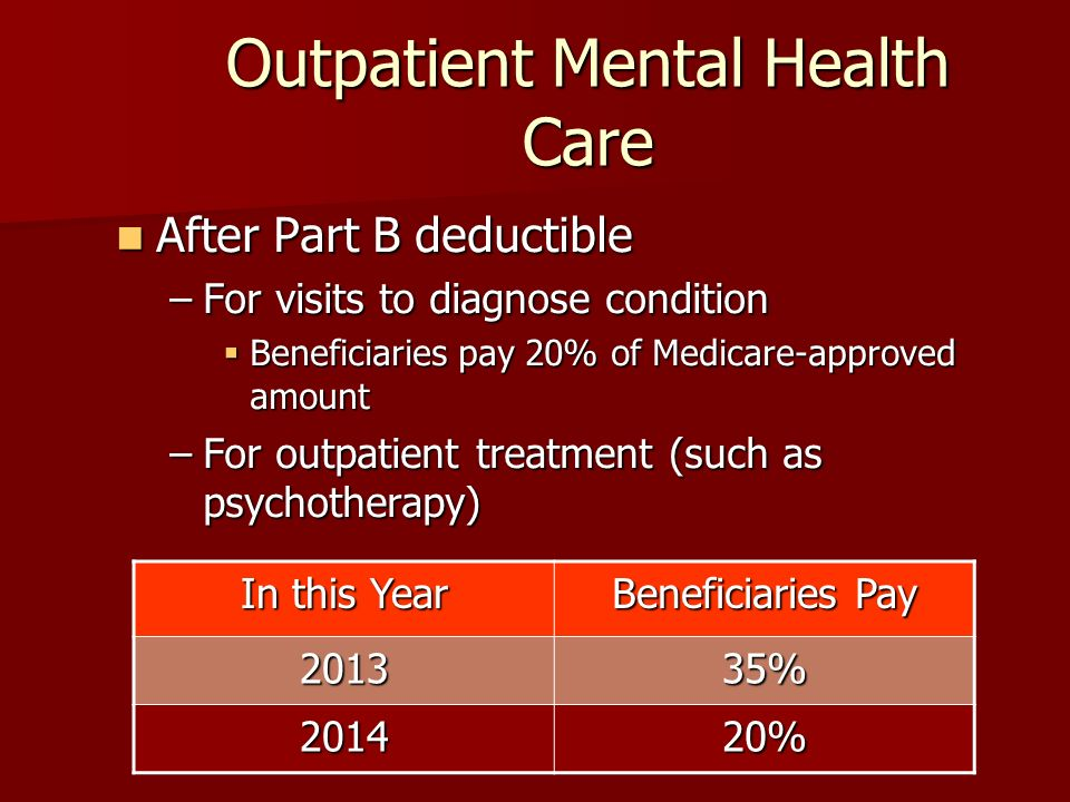 Outpatient Mental Health Care After Part B deductible After Part B deductible –For visits to diagnose condition Beneficiaries pay 20% of Medicare-approved amount Beneficiaries pay 20% of Medicare-approved amount –For outpatient treatment (such as psychotherapy) In this Year Beneficiaries Pay 201335% 201420%