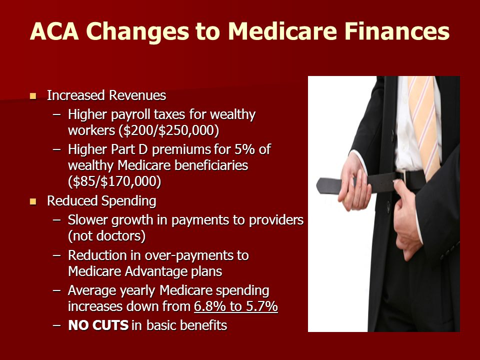 ACA Changes to Medicare Finances Increased Revenues Increased Revenues –Higher payroll taxes for wealthy workers ($200/$250,000) –Higher Part D premiums for 5% of wealthy Medicare beneficiaries ($85/$170,000) Reduced Spending Reduced Spending –Slower growth in payments to providers (not doctors) –Reduction in over-payments to Medicare Advantage plans –Average yearly Medicare spending increases down from 6.8% to 5.7% –NO CUTS in basic benefits
