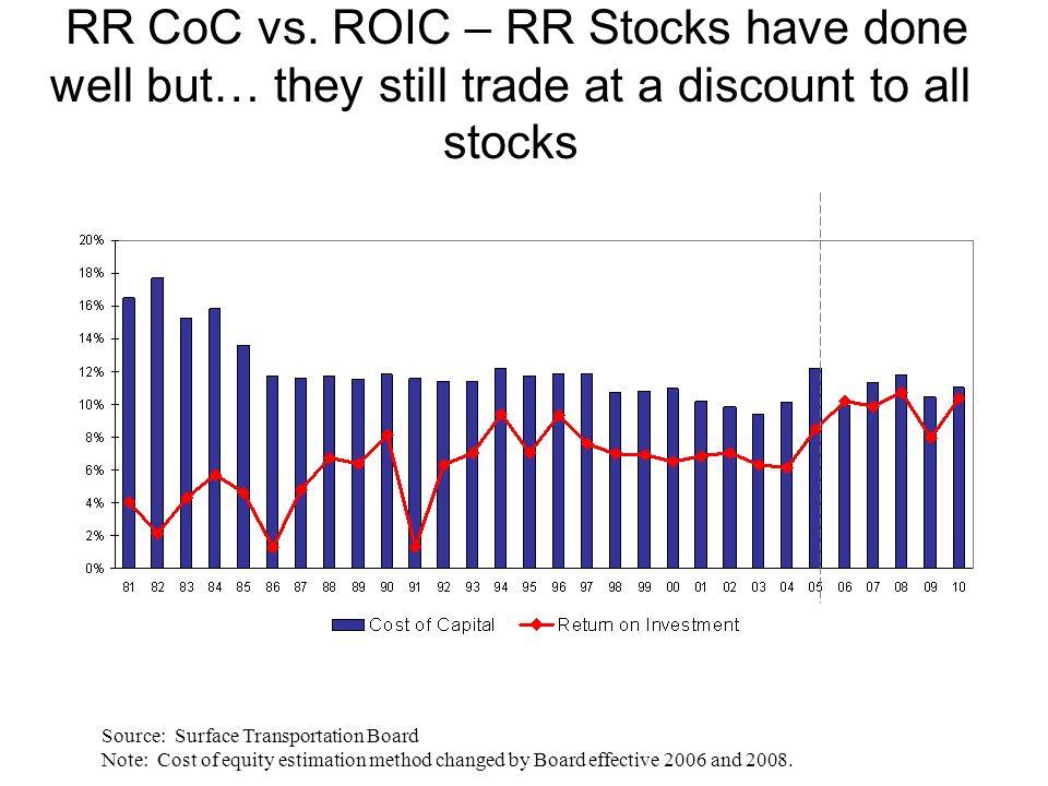 RR CoC vs.