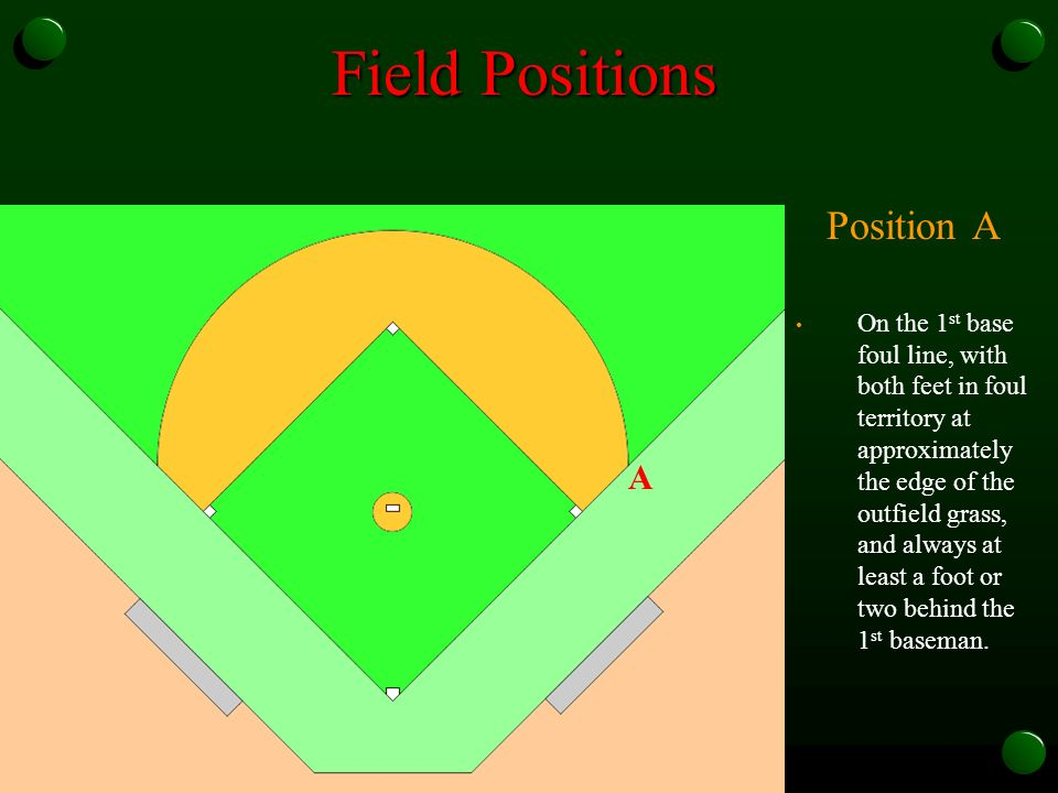 Position A On the 1 st base foul line, with both feet in foul territory at approximately the edge of the outfield grass, and always at least a foot or two behind the 1 st baseman.