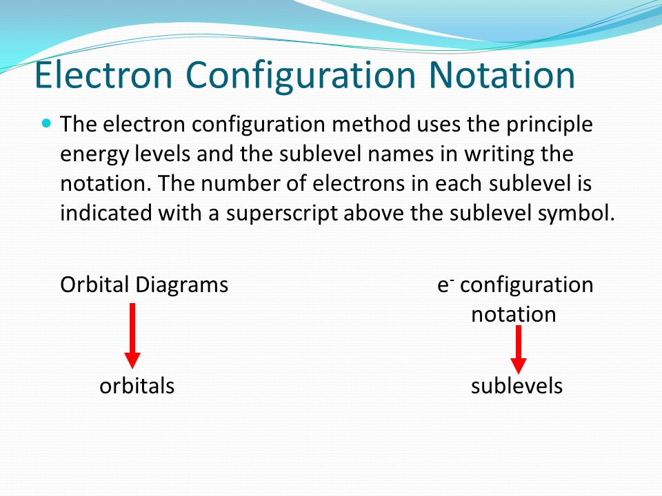 Electron Configuration Notation The electron configuration method uses the principle energy levels and the sublevel names in writing the notation. The