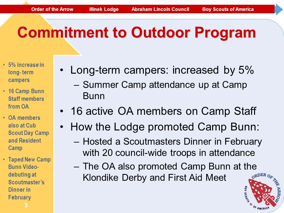 ORDER OF THE ARROW ECHOCKOTEE LODGE NORTH FLORIDA COUNCIL #87 BOY SCOUTS OF AMERICA 3 Commitment to Outdoor Program Long-term campers: increased by 5% –Summer Camp attendance up at Camp Bunn 16 active OA members on Camp Staff How the Lodge promoted Camp Bunn: –Hosted a Scoutmasters Dinner in February with 20 council-wide troops in attendance –The OA also promoted Camp Bunn at the Klondike Derby and First Aid Meet 5% increase in long- term campers 16 Camp Bunn Staff members from OA OA members also at Cub Scout Day Camp and Resident Camp Taped New Camp Bunn Video- debuting at Scoutmasters Dinner in February Order of the Arrow Illinek Lodge Abraham Lincoln Council Boy Scouts of America