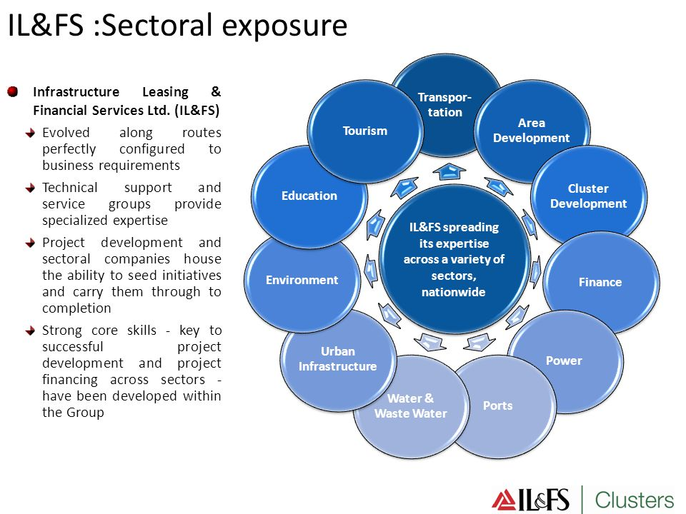 Infrastructure Leasing & Financial Services Ltd. (IL&FS) Evolved along routes perfectly configured to business requirements Technical support and serv