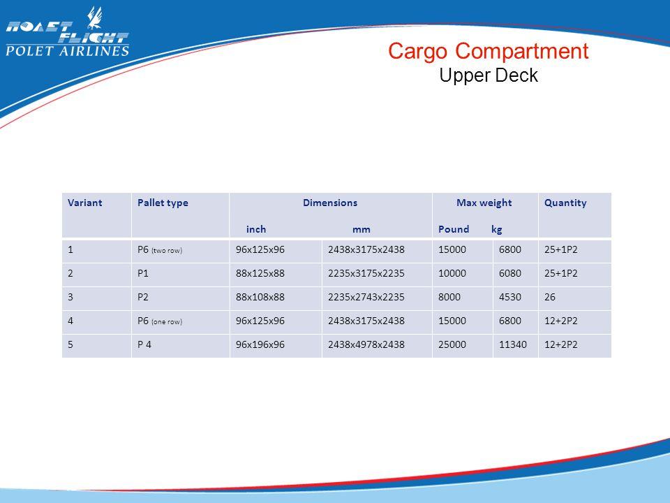 Cargo Compartment Upper Deck VariantPallet typeDimensions inch mm Max weight Pound kg Quantity 1Р6 (two row) 96х125х962438х3175х243815000680025+1Р2 2Р
