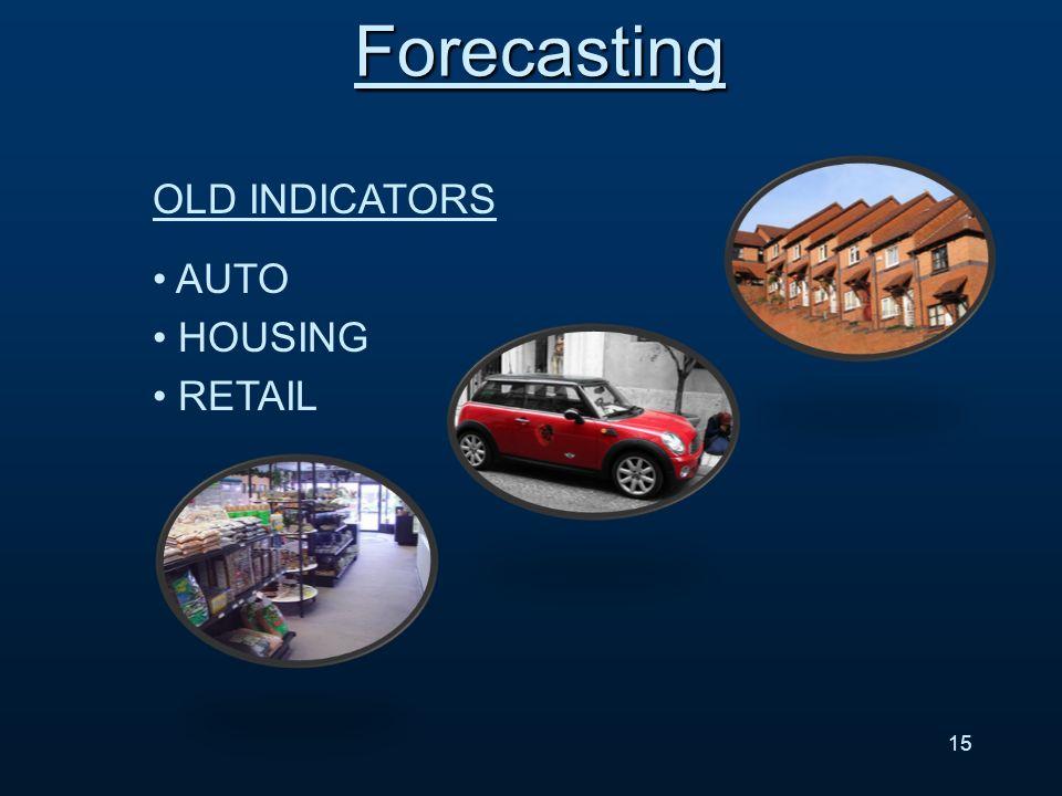 OLD INDICATORS AUTO HOUSING RETAILForecasting 15