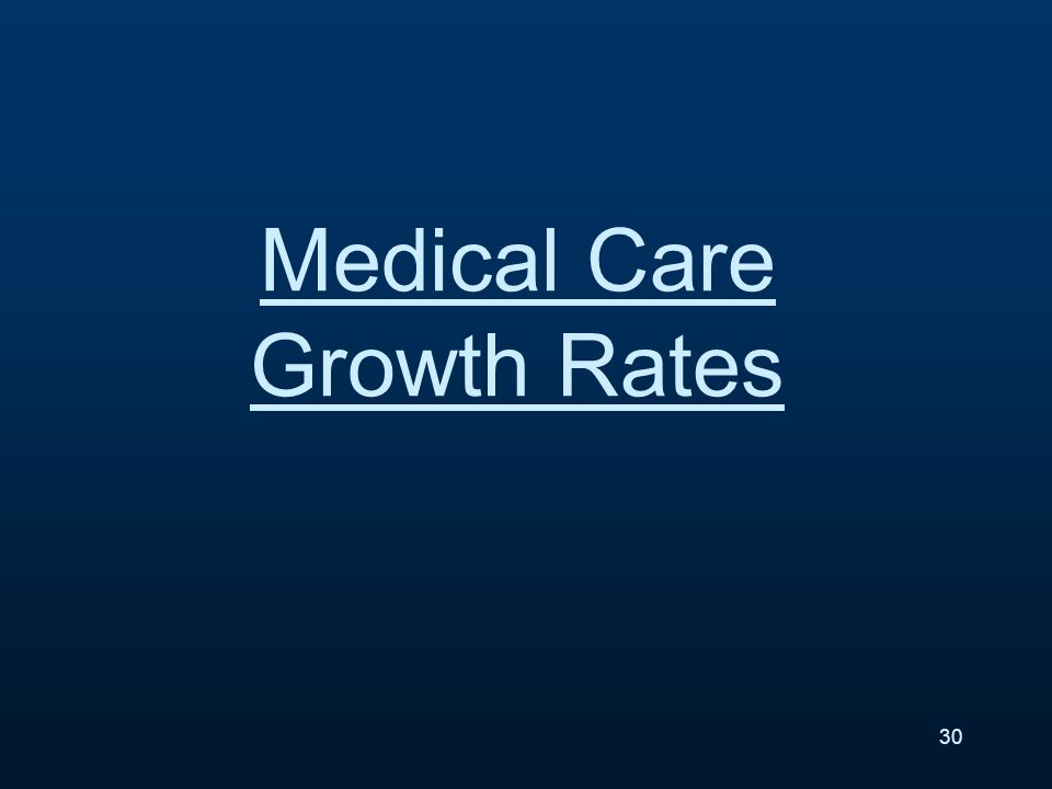Medical Care Growth Rates 30