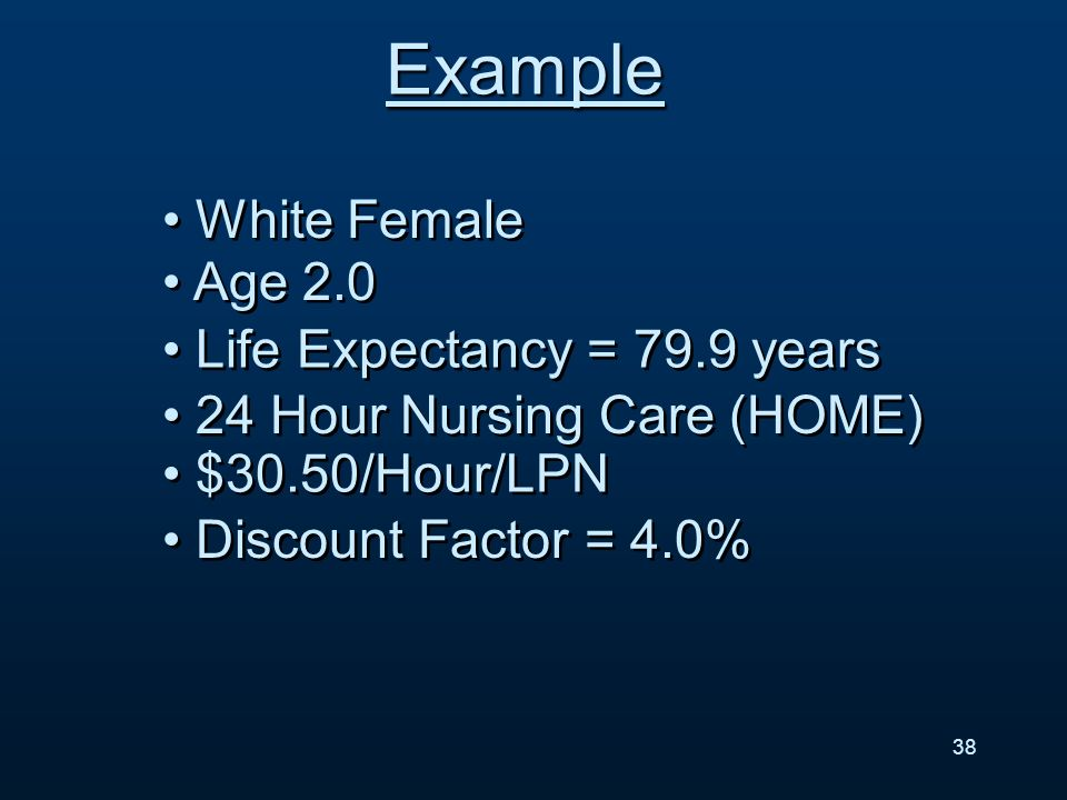 White Female Age 2.0 Life Expectancy = 79.9 years 24 Hour Nursing Care (HOME) $30.50/Hour/LPN Discount Factor = 4.0% Example 38