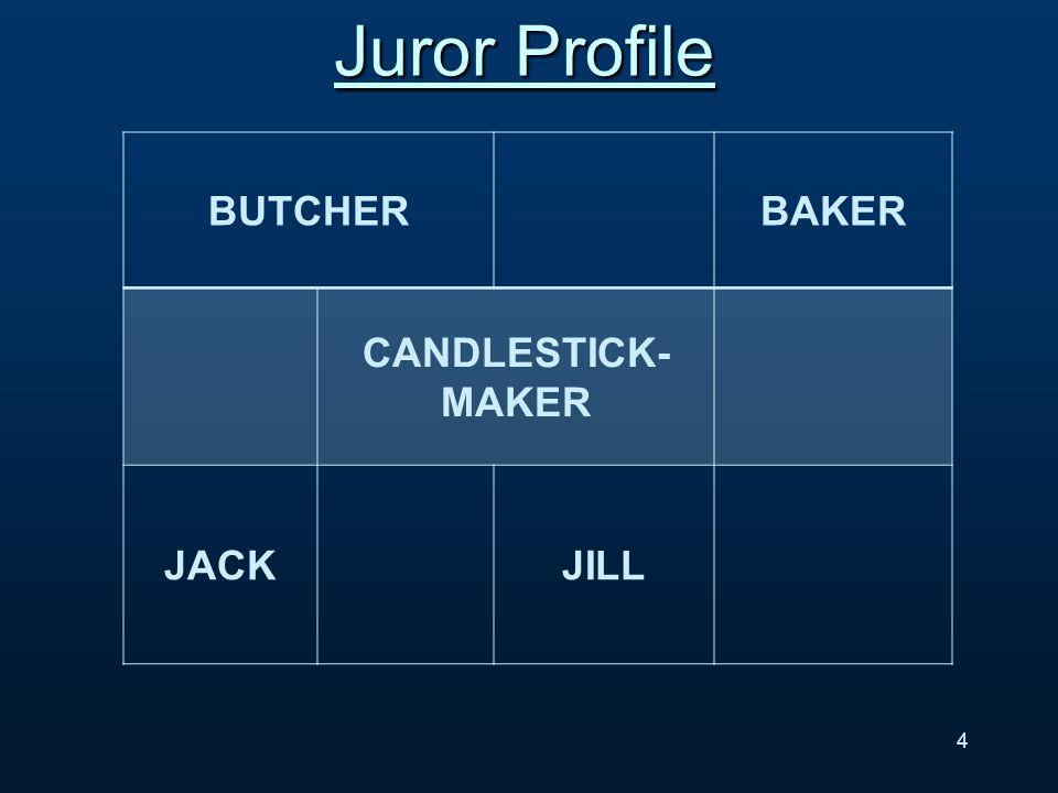 BUTCHERBAKER CANDLESTICK- MAKER JACKJILL Juror Profile 4
