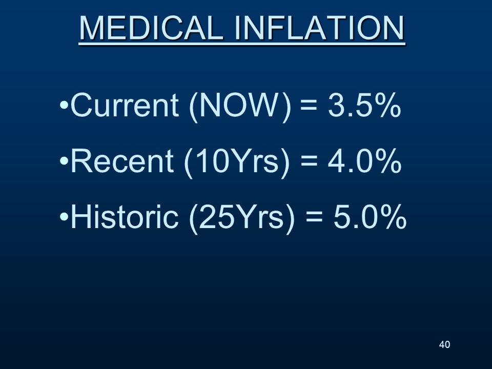 Current (NOW) = 3.5% Recent (10Yrs) = 4.0% Historic (25Yrs) = 5.0% 40 MEDICAL INFLATION