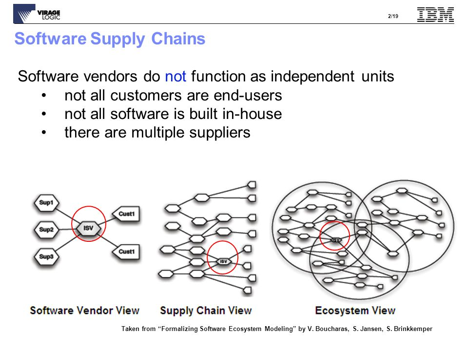 2/19 Software Supply Chains Software vendors do not function as independent units not all customers are end-users not all software is built in-house there are multiple suppliers Taken from Formalizing Software Ecosystem Modeling by V.