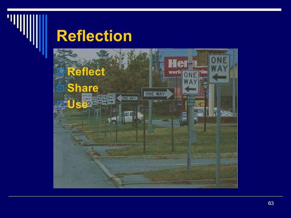 63 Reflection Reflect Share Use