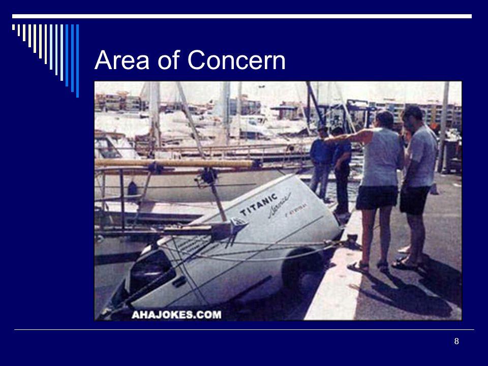 8 Area of Concern