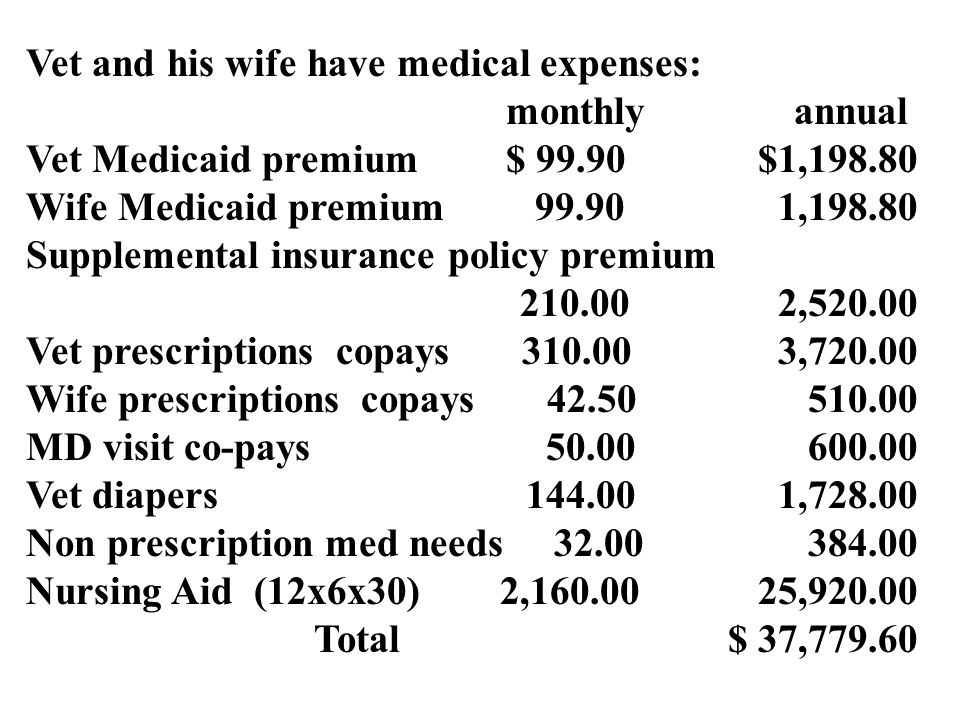 Vet and his wife have medical expenses: monthlyannual Vet Medicaid premium$ 99.90 $1,198.80 Wife Medicaid premium 99.90 1,198.80 Supplemental insurance policy premium 210.00 2,520.00 Vet prescriptions copays 310.00 3,720.00 Wife prescriptions copays 42.50 510.00 MD visit co-pays 50.00 600.00 Vet diapers 144.00 1,728.00 Non prescription med needs 32.00 384.00 Nursing Aid (12x6x30) 2,160.00 25,920.00 Total $ 37,779.60