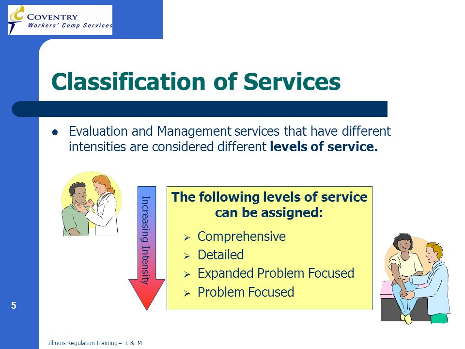 5 Illinois Regulation Training – E & M Classification of Services Evaluation and Management services that have different intensities are considered different levels of service.