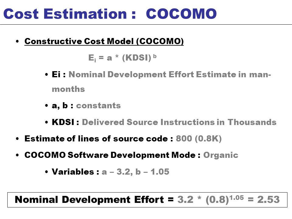 Constructive Cost Model (COCOMO) E i = a * (KDSI) b Ei : Nominal Development Effort Estimate in man- months a, b : constants KDSI : Delivered Source I