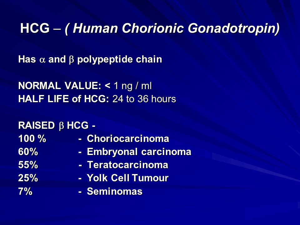 HCG – ( Human Chorionic Gonadotropin) Has and polypeptide chain NORMAL VALUE: < 1 ng / ml HALF LIFE of HCG: 24 to 36 hours RAISED HCG - 100 % - Chorio