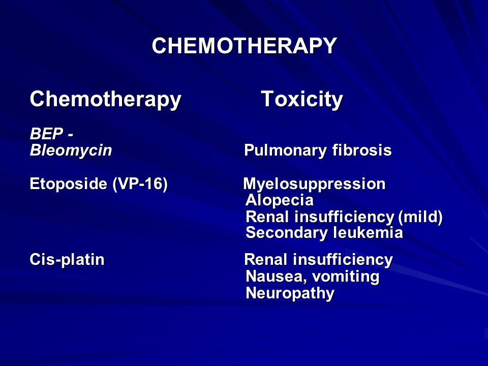 CHEMOTHERAPY Chemotherapy Toxicity BEP - Bleomycin Pulmonary fibrosis Etoposide (VP-16) Myelosuppression Alopecia Alopecia Renal insufficiency (mild)