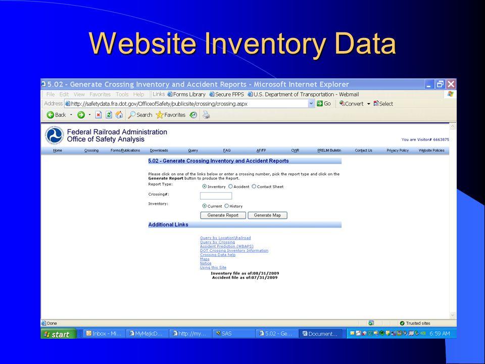 Website Inventory Data