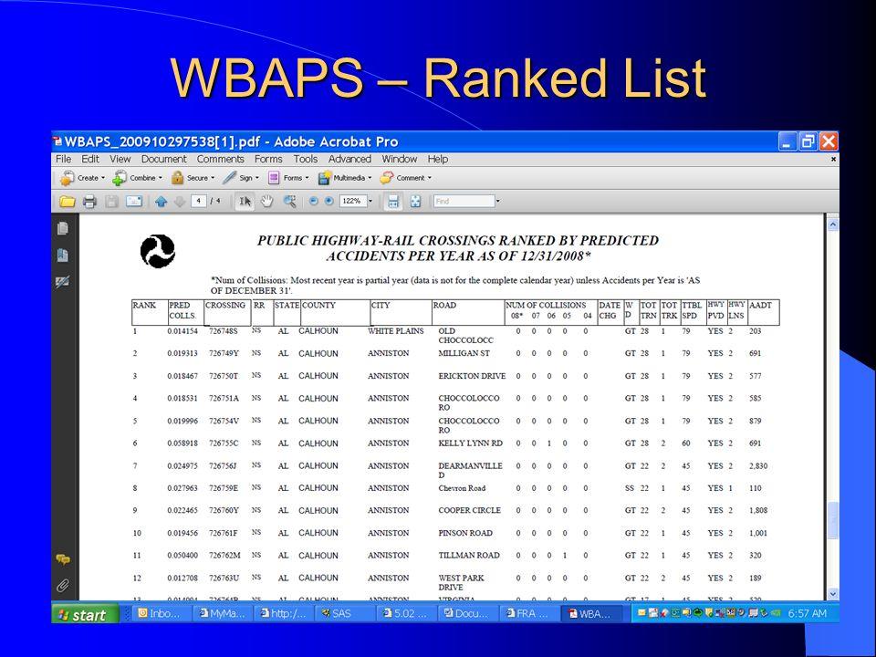 WBAPS – Ranked List