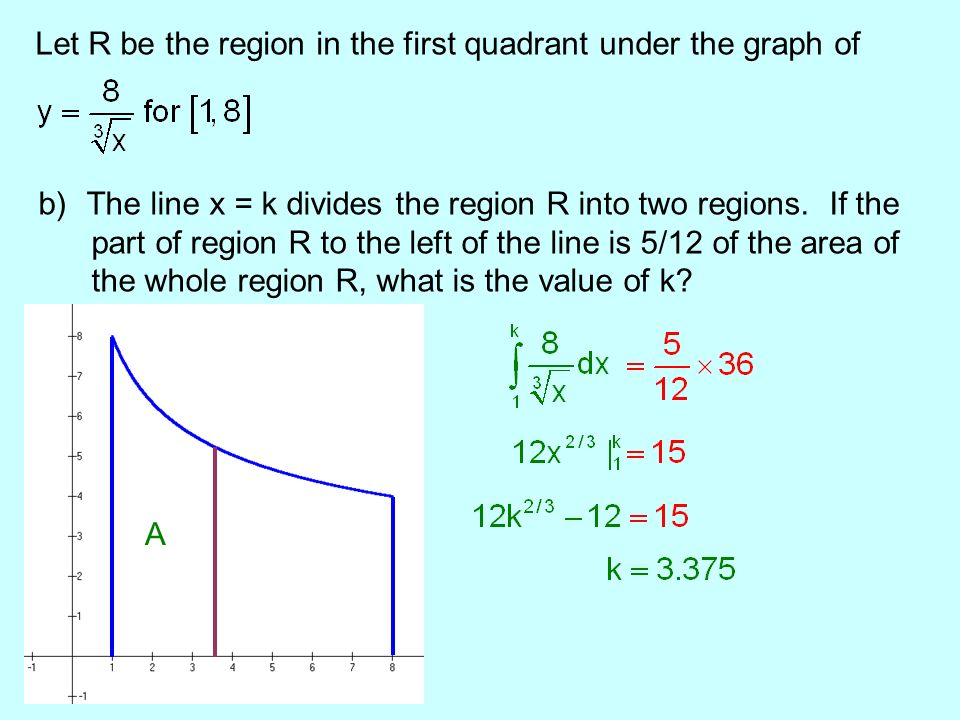 Let R be the region in the first quadrant under the graph of b)The line x = k divides the region R into two regions. If the part of region R to the le