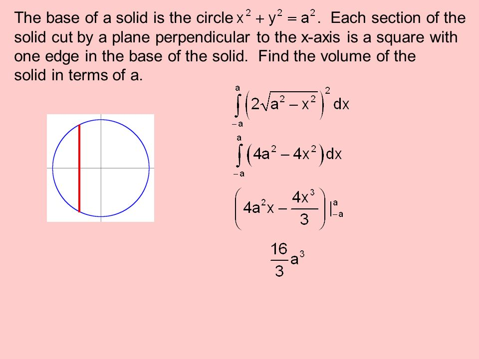 The base of a solid is the circle. Each section of the solid cut by a plane perpendicular to the x-axis is a square with one edge in the base of the s