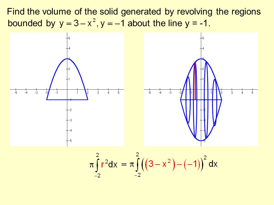 Find the volume of the solid generated by revolving the regions about the line y = -1.bounded by